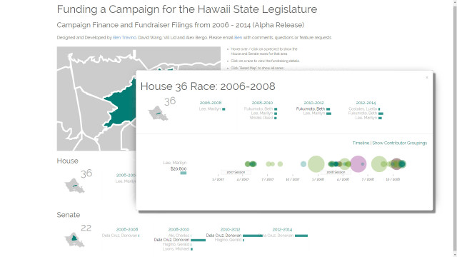 Ap on Funding a Campaign for the Hawaii State Legislature