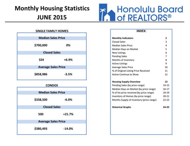 Home Condo Sales June 2015