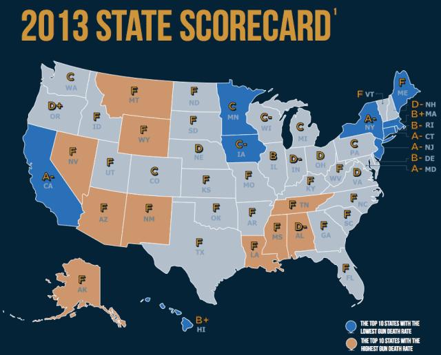 Brady Campaign 2013 gun scorecard