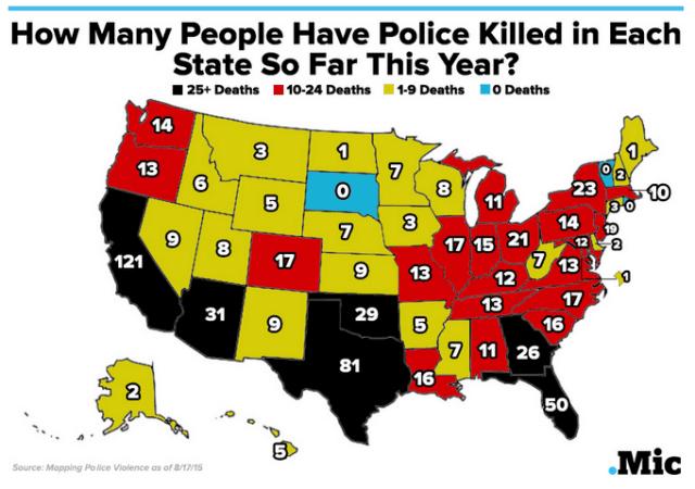 Police killings U.S. in 2015