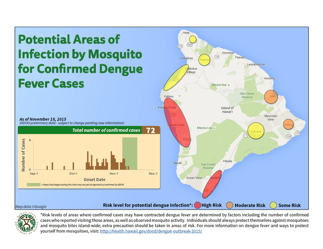 dengue fever map Dept of Health