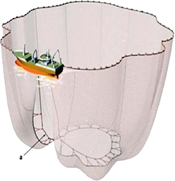 Graphic showing how a purse seine vessel deploys its nets.