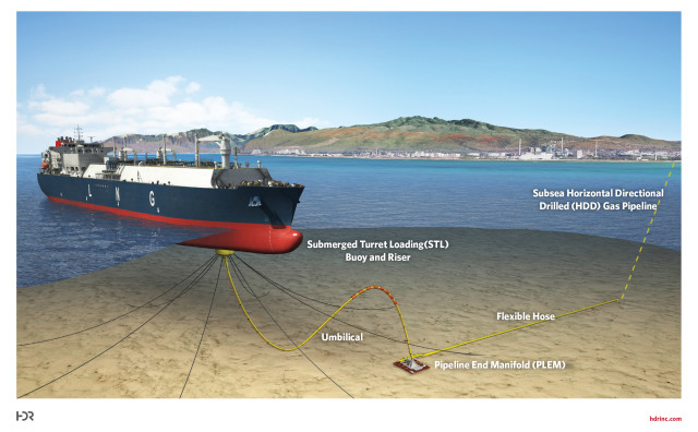 Hawaii Gas' illustration of how its floating LNG station off Barbers Point would channel gas toward Oahu.