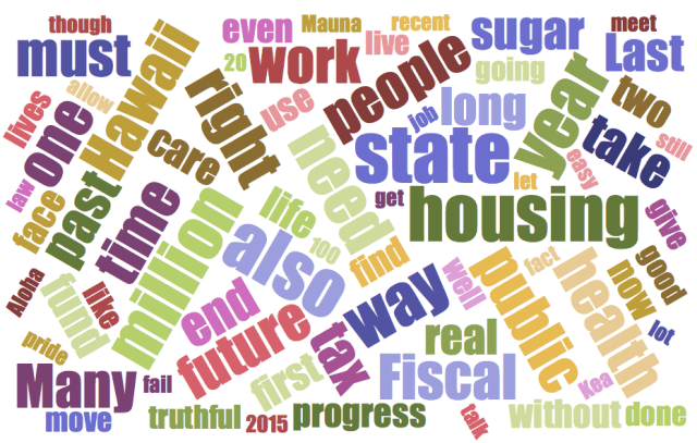 Word cloud created using the text from Hawaii Gov. David Ige's 2016 State of the State address. The size of the word reflects how frequently it appeared in his speech.