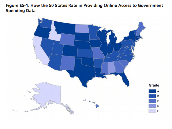 Following the Money 2016: How the 50 States Rate in Providing Online Access to Government Spending Data