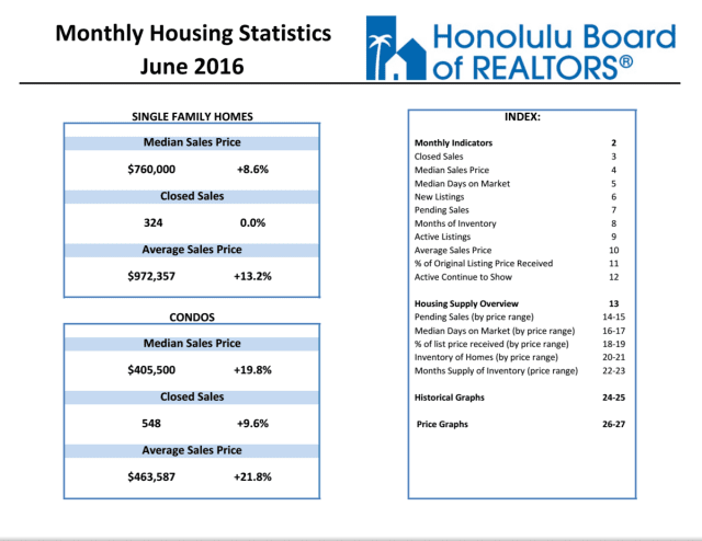 June Housing Home Prices
